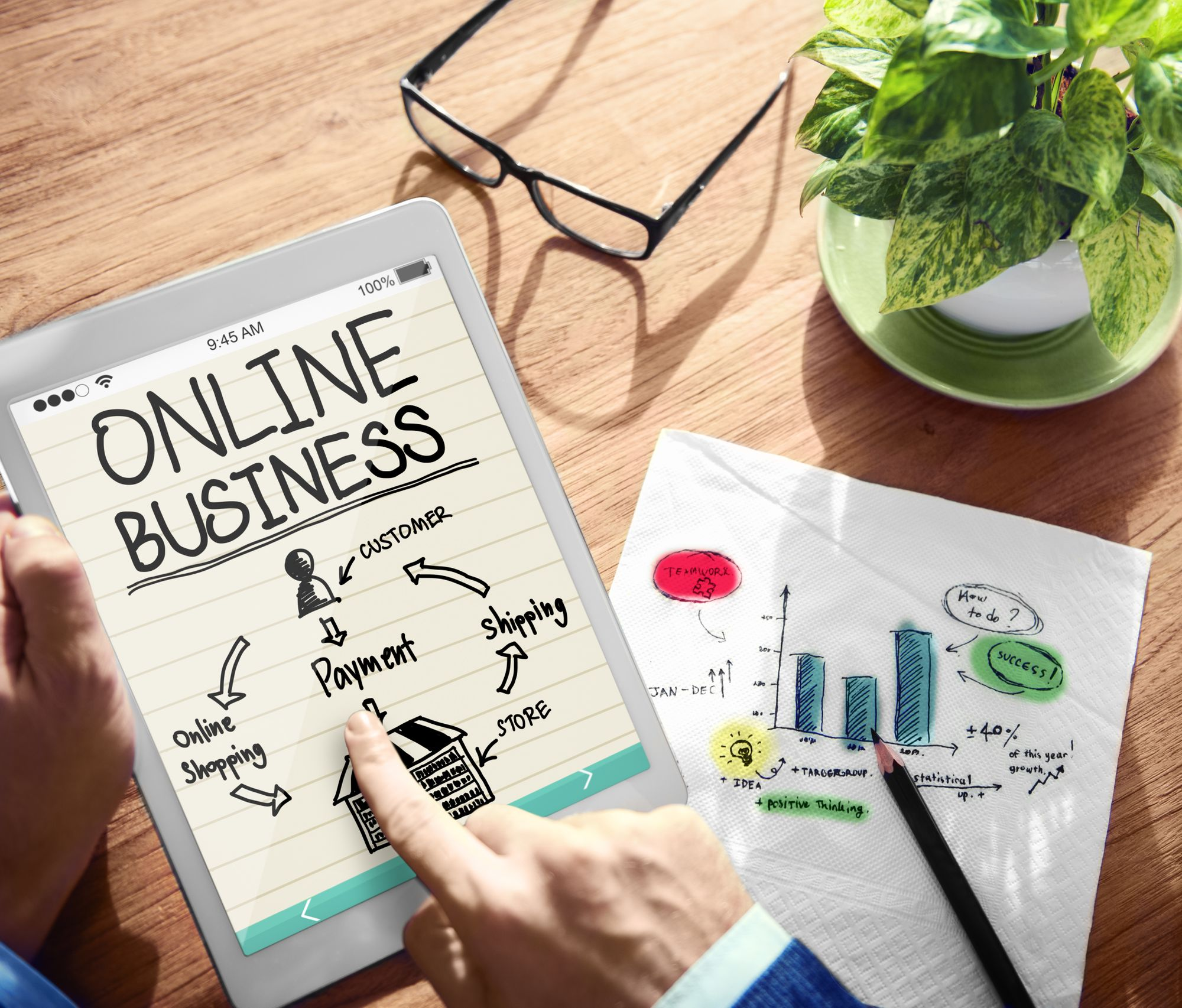 How To Do Planning & Manage An Online Business?