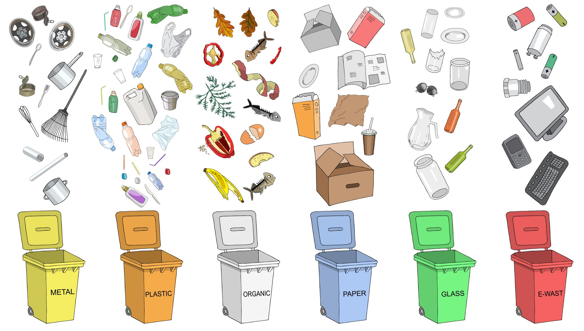 What is Non-Biodegradable Waste? Why does this need our attention?