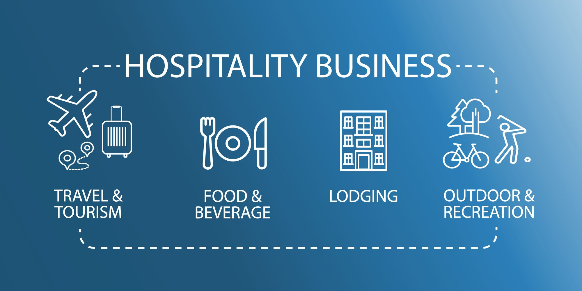 How Does The Hospitality Industry Work?