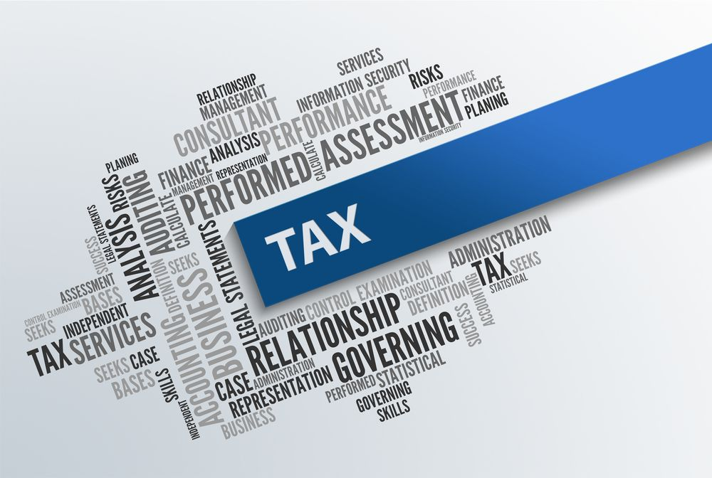 Types of Direct & Indirect Taxes in India