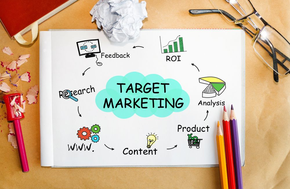 How To Research On Your Target Market?