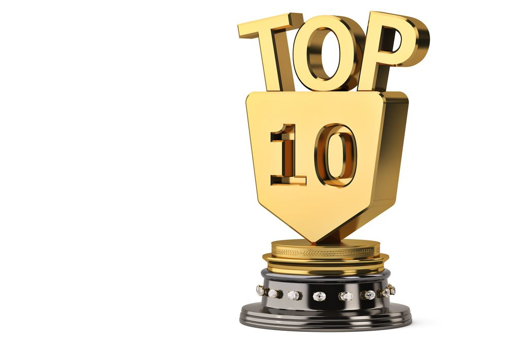 What are the top-10 most profitable businesses in India?