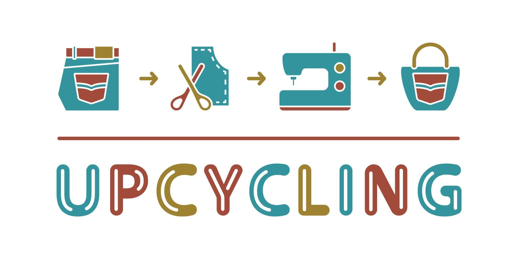 Upcycled Products: Making a Success Story out of Sustainability