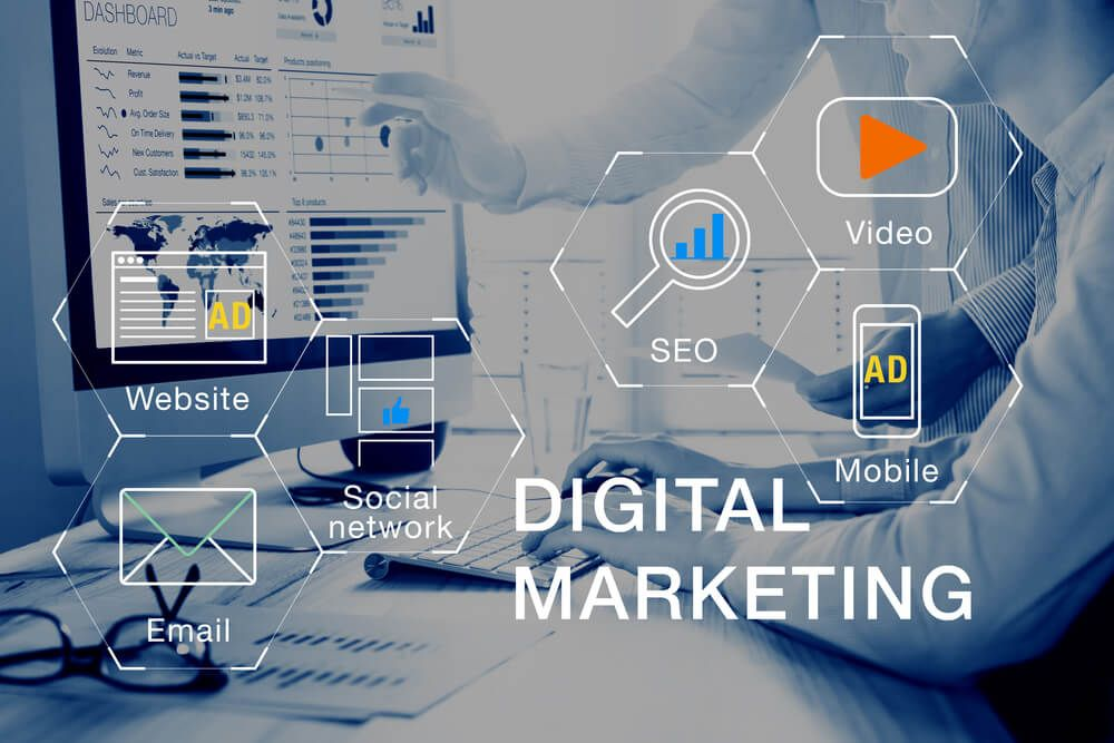 digital marketing media with icon, and team analysing ROI and PPC dashboard in background