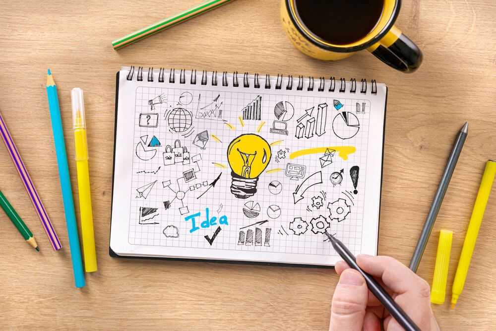 Most Profitable Manufacturing Business Ideas in India