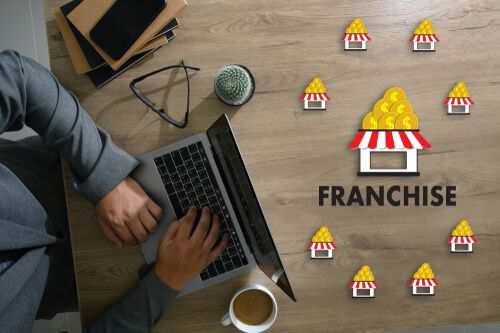 What are the Types of Franchises Available in India?