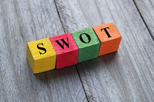How to perform a SWOT analysis for your business?