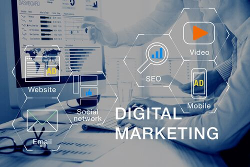 Concept of digital marketing media with icon and team analysing ROI dashboard in background