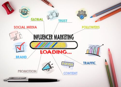 9 Steps to Grow your Paid Influencer Marketing Business