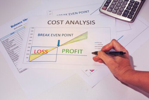 employee finding break points on graph To understand the sales that make company in balance