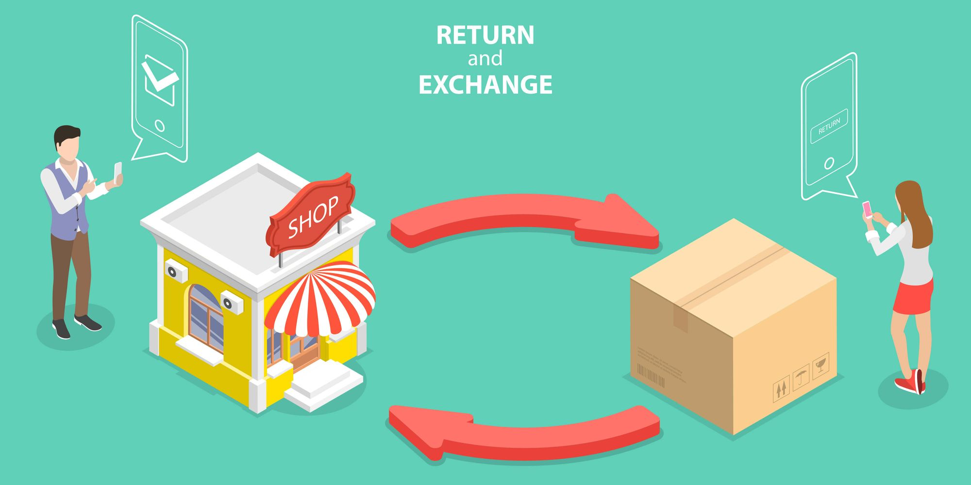 Product Exchange and Return Policy from shop to home