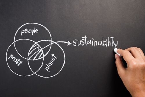 Sustainability in Business –Importance, Benefits, and Challenges