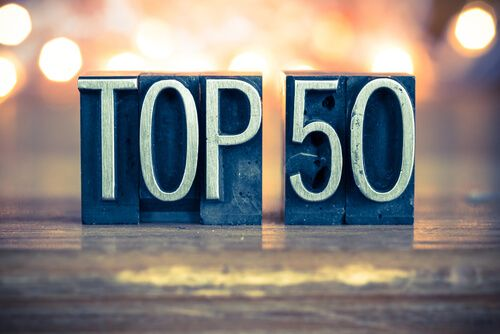 Top 50 Quotes to Live by For Business Owners